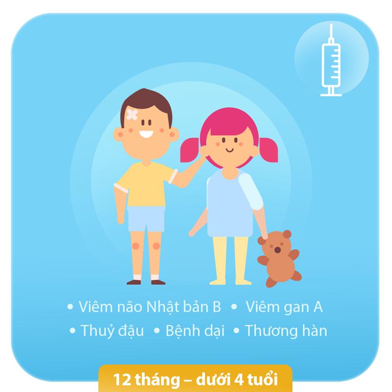 66297-Tiem vacxin 3.png