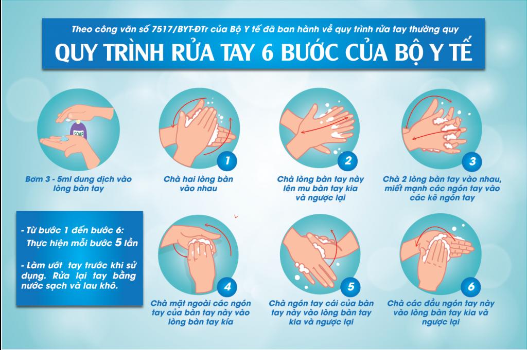 Hướng dẫn các bước rửa tay theo tiêu chuẩn của Bộ Y tế