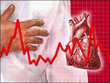 Điều trị và chăm sóc bệnh nhân suy tim độ 3