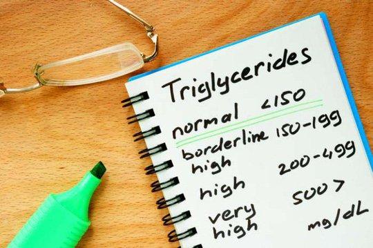 Chỉ số Triglyceride có ý nghĩa như thế nào đối với sức khỏe của chúng ta