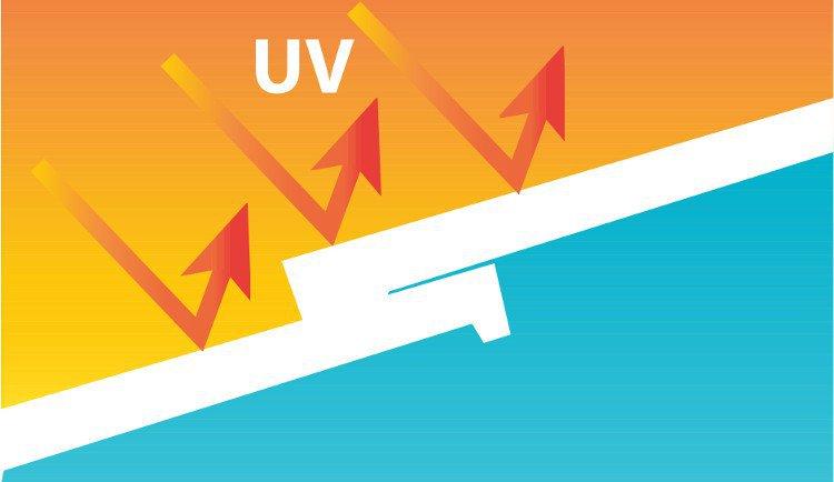 Tia UV là gì? Chỉ số tia UV bao nhiêu là có hại? | Vinmec