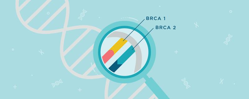 Đột biến gen BRCA