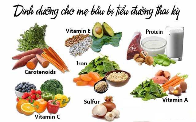 Thực phẩm nên ăn và nên kiêng khi bị tiểu đường thai kỳ