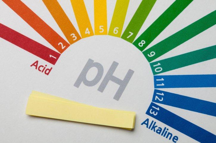 pH âm đạo