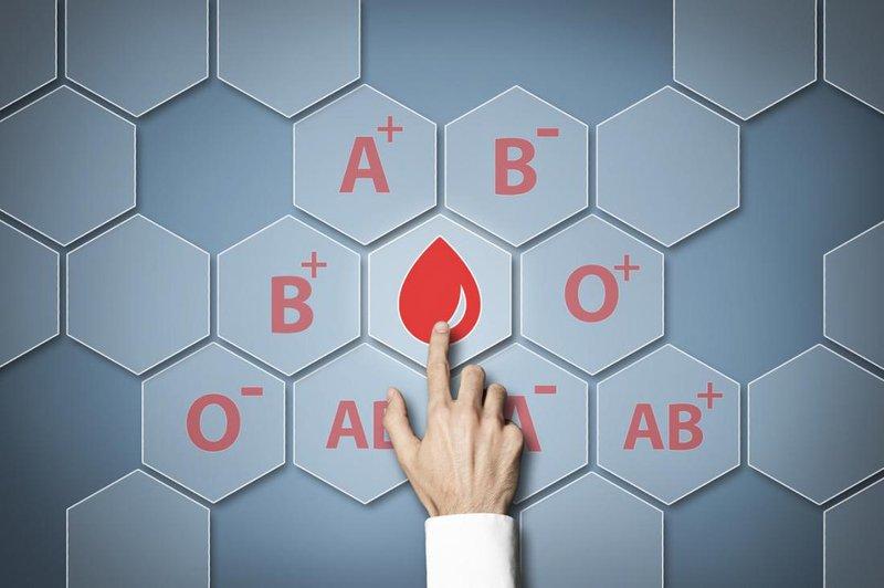 Cách phân loại nhóm máu