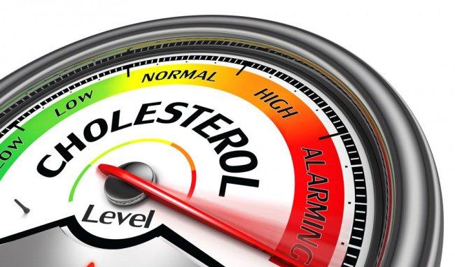 Mức cholesterol khuyến cáo theo từng độ tuổi
