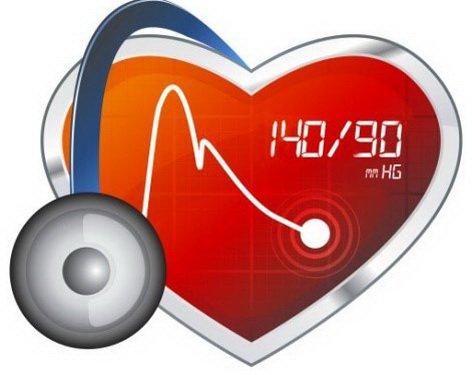 Thế nào là tăng huyết áp tâm thu đơn độc?