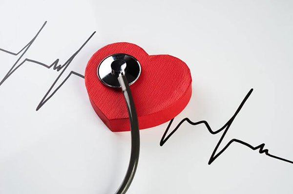 Đánh giá nguy cơ tim mạch