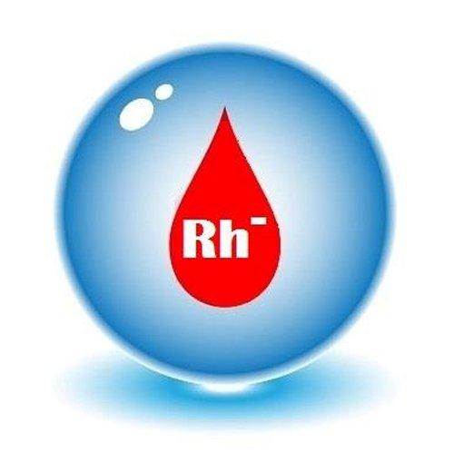 Nhóm máu Rh- là gì