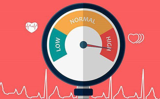 Tại sao cao huyết áp gây suy tim
