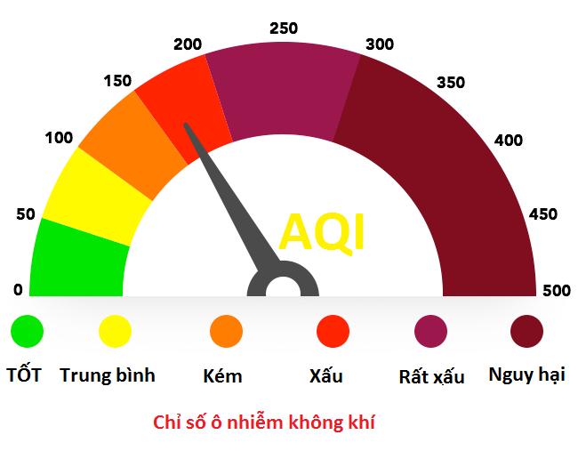 Chỉ số ô nhiễm không khí AQI