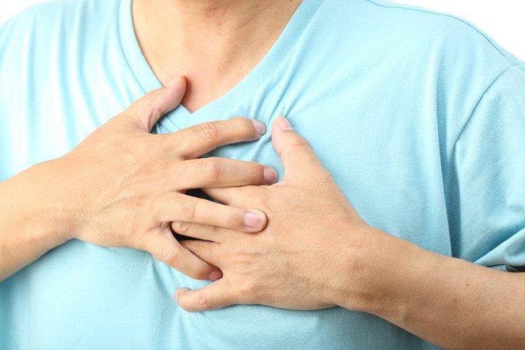 Đau ngực