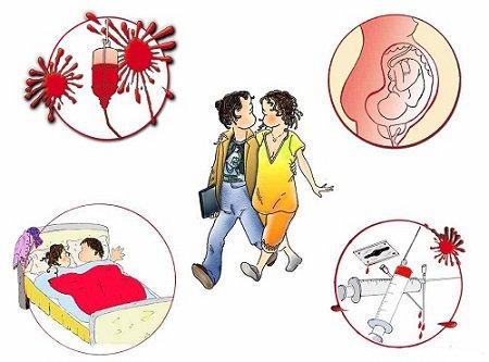 Lây truyền viêm gan C