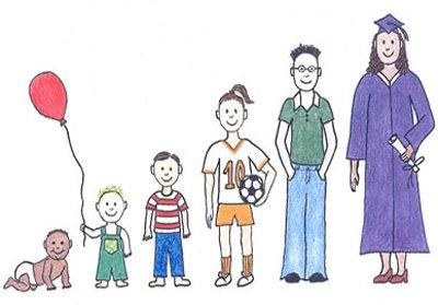 Phát triển chiều cao cho trẻ giai đoạn dậy thì