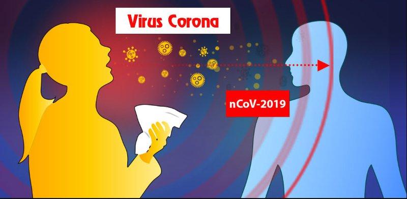 2019-nCoV lây nhiễm qua đường giọt bắn