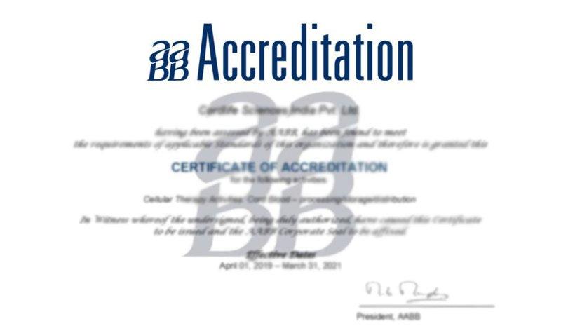 Tiêu chuẩn AABB