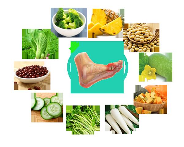 Chế độ ăn bệnh gout