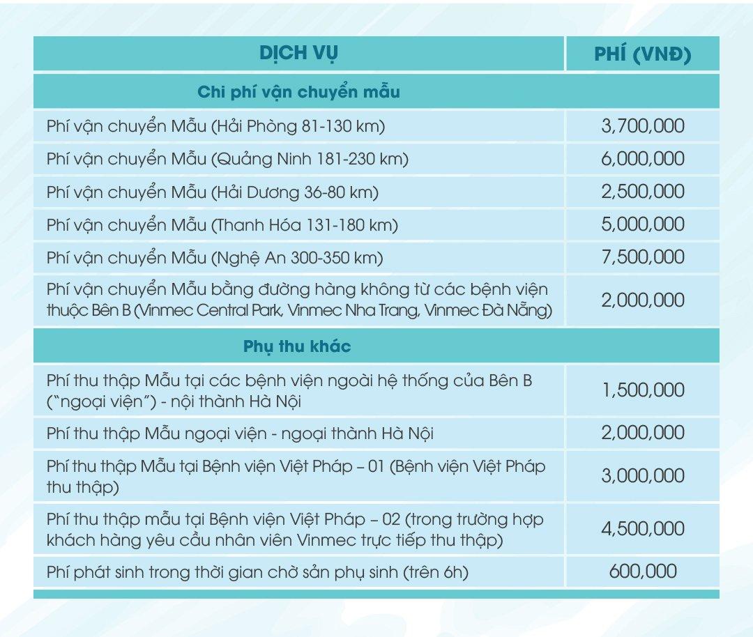 Bảng giá lưu trữ MCR