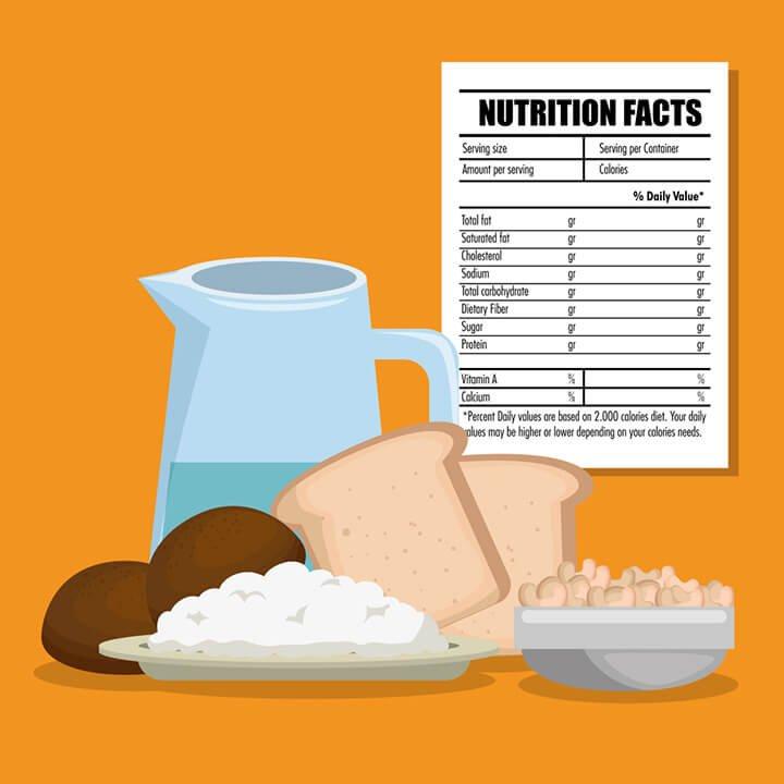 Chỉ số dinh dưỡng