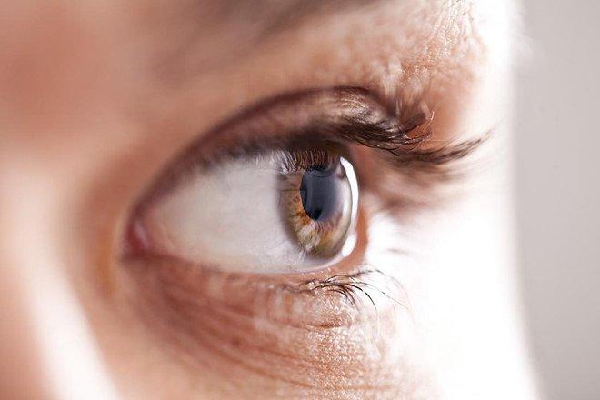 tầm nhìn của mắt