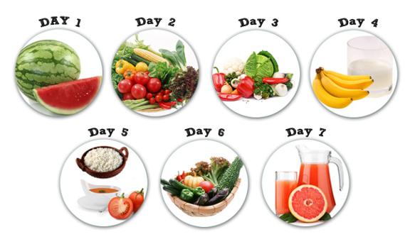 Nên theo dõi lượng calo trong mỗi bữa ăn để điều chỉnh phù hợp