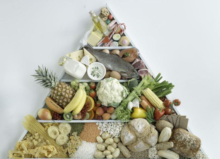 kim tự tháp thực phẩm chế độ ăn