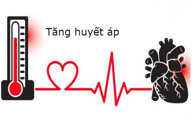 Tăng huyết áp là một trong các triệu chứng sợ lỗ có thể gặp