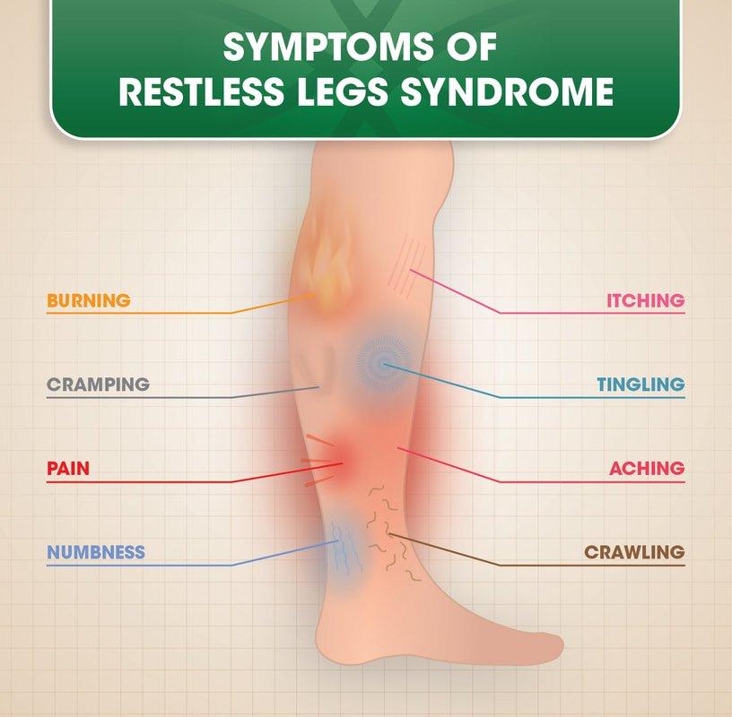 Hội chứng chân không yên