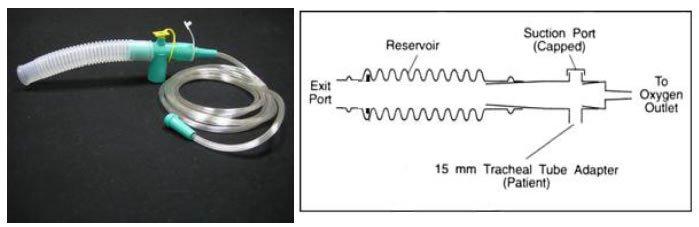 kỹ thuật tự thở bằng ống chữ T