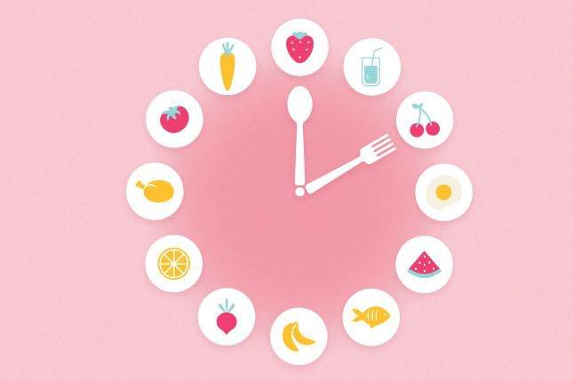 Giờ ăn, lịch ăn, chế độ dinh dưỡng