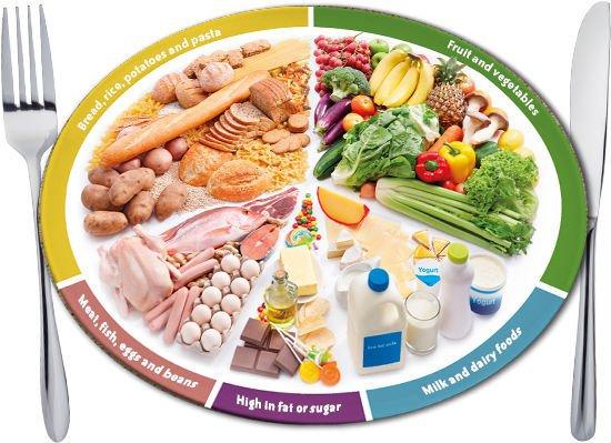 7 loại thực phẩm nên ăn khi bệnh Crohn bùng phát
