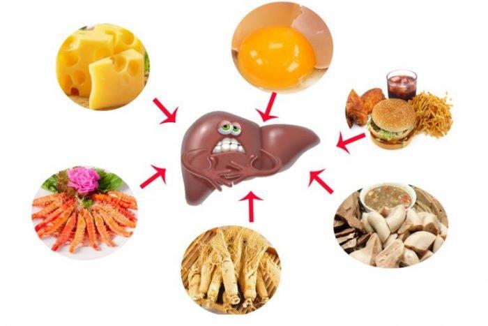 thực phẩm không tốt cho sức khỏe