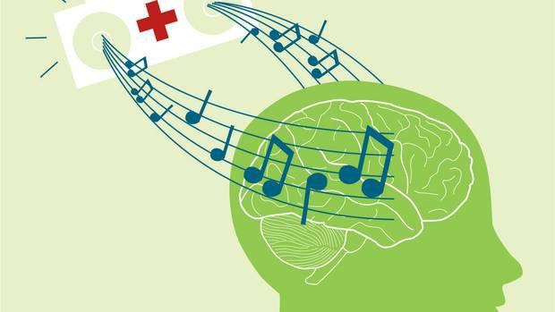 Âm nhạc trị liệu thư giãn