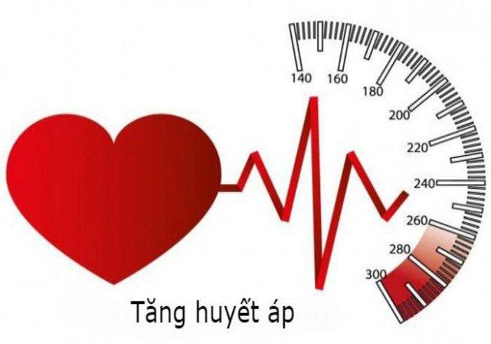 Tăng huyết áp đột ngột 220 là tăng huyết áp nguyên phát hay thứ phát?