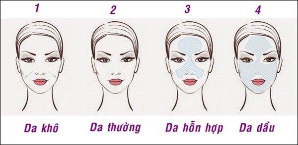 Cách xác định loại da mặt | Vinmec