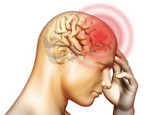 Người bệnh bị phù não có nguy hiểm không?