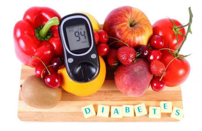 tiểu đường ăn quả gì