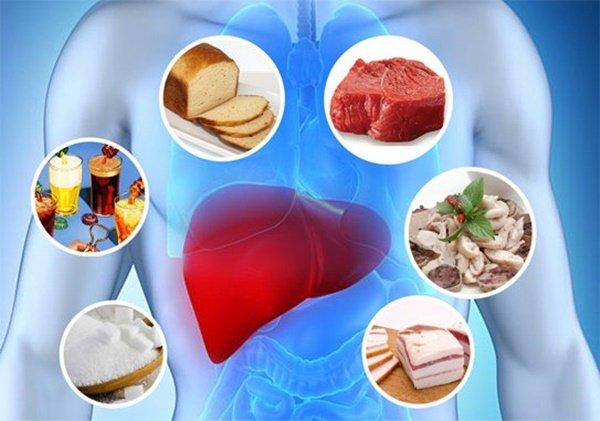 Các thực phẩm, đồ ăn hại gan